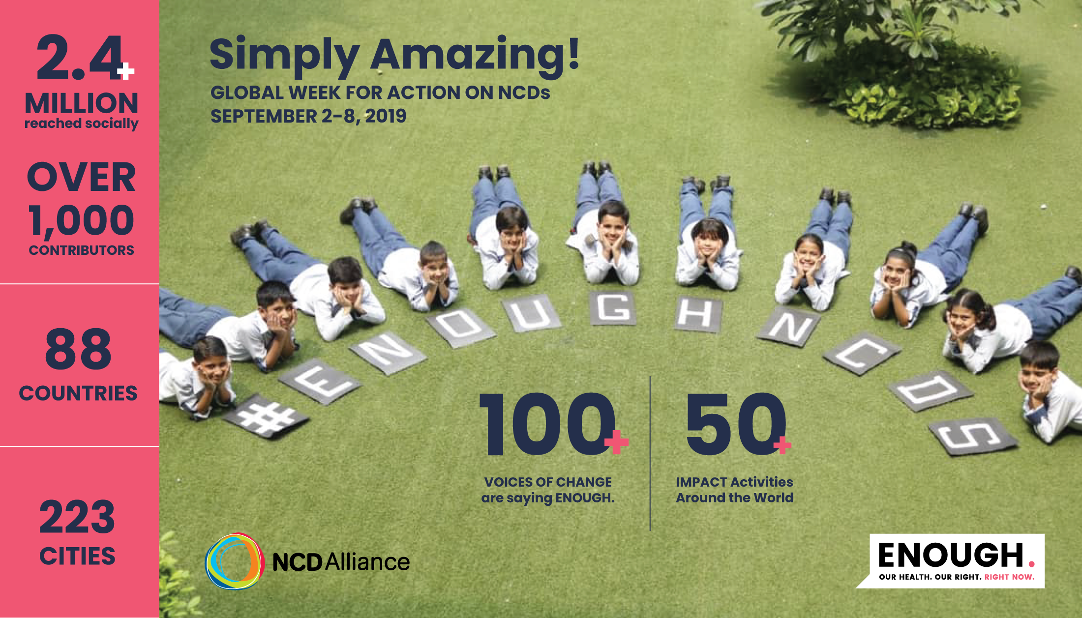 Initial statistics on the 2019 Week for Action on NCDs are impressive!