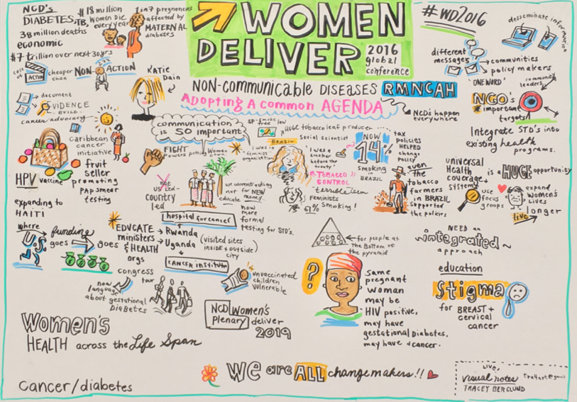Visual notes from the joint advocacy session on Women and NCDs WD2016 blog Picture4