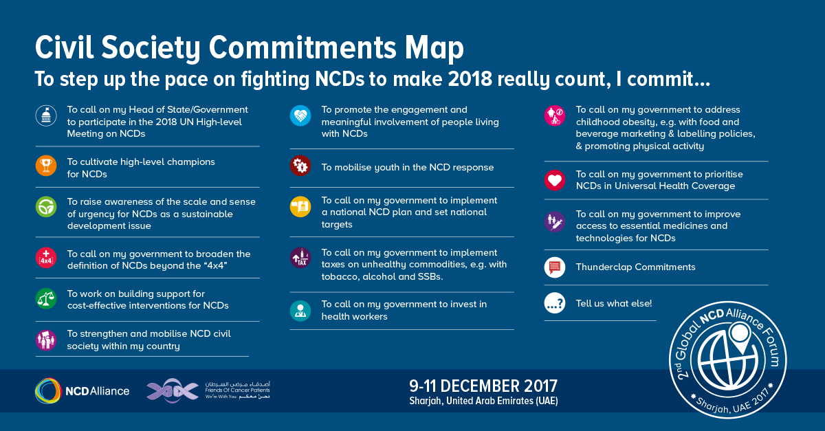 Amplify your commitment to fight NCDs further... share the thunderclap!