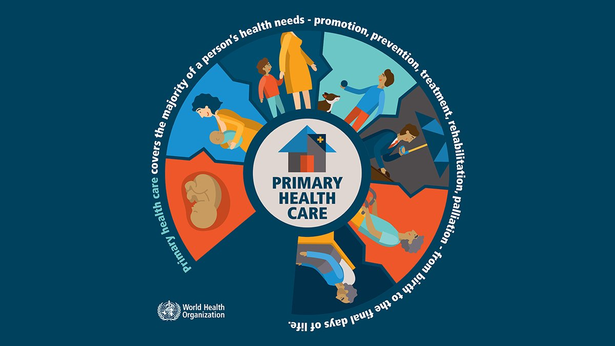 Global gaze turns to primary health care