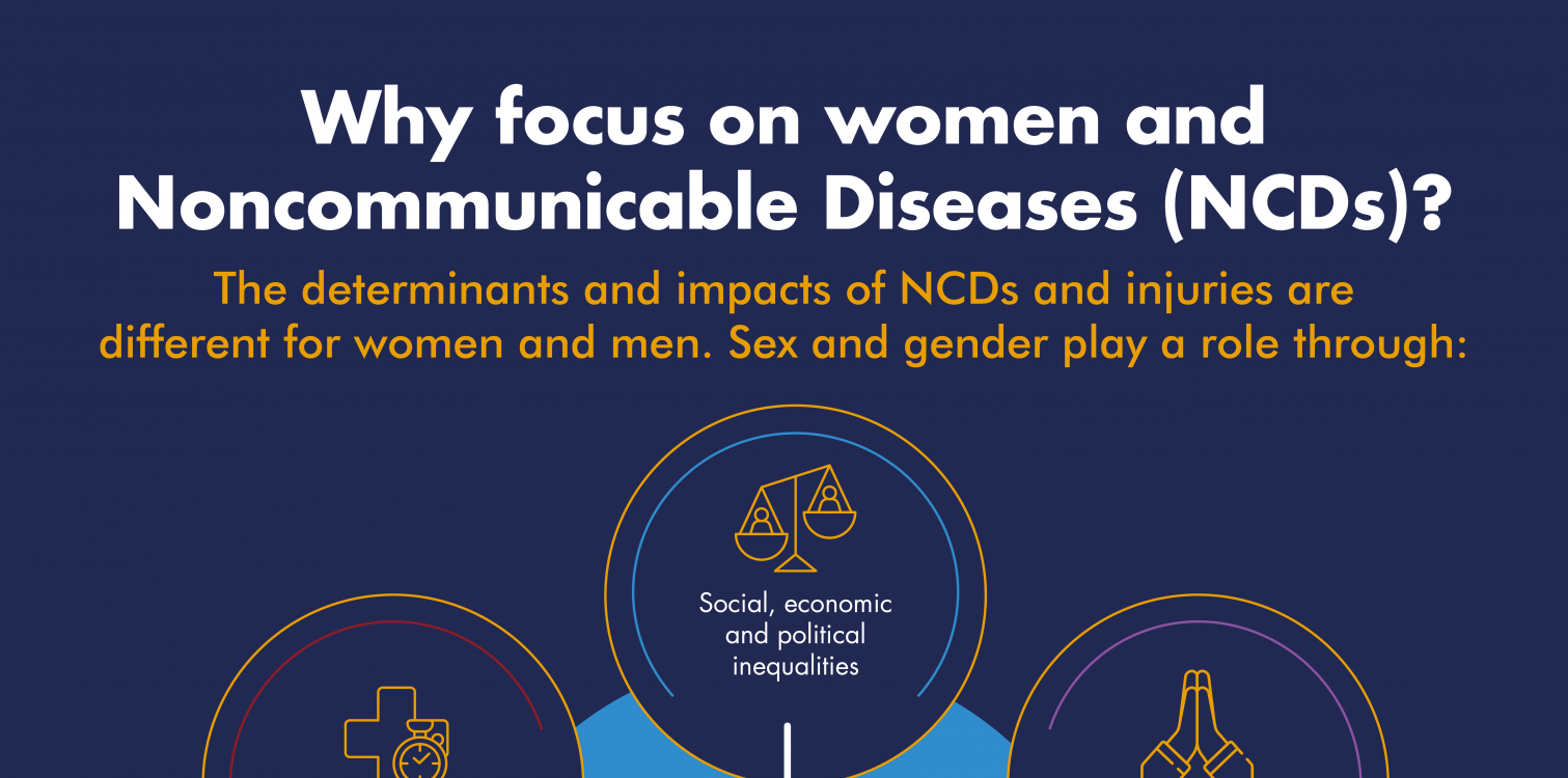 Community launched on Women's Health and NCDs