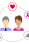 NCD Alliance Webinar - Access to PHC for people living with multiple NCDs: Challenges and Opportunities, 30 July, 2020