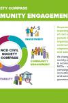 NCD Civil Society Compass - The community engagement gap