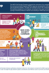 Bridging the Gap - NCD Civil Society Compass