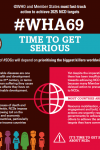 #WHA69: Time to Get Serious About #NCDs