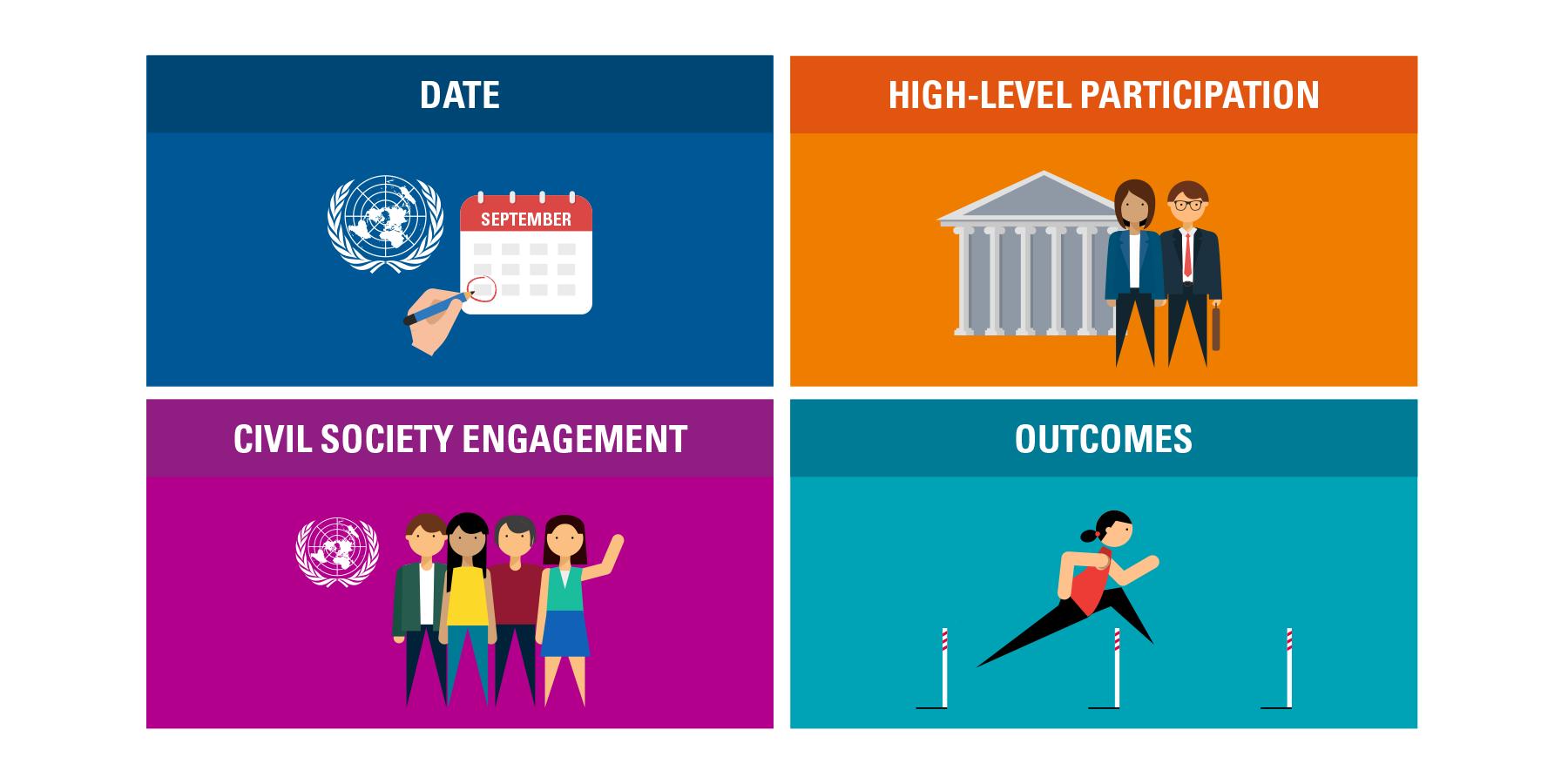 Quatre priorités pour les modalités de la RHN de l ONU de 2018 sur les MNT    NCD Alliance 0c7ed2378ff8