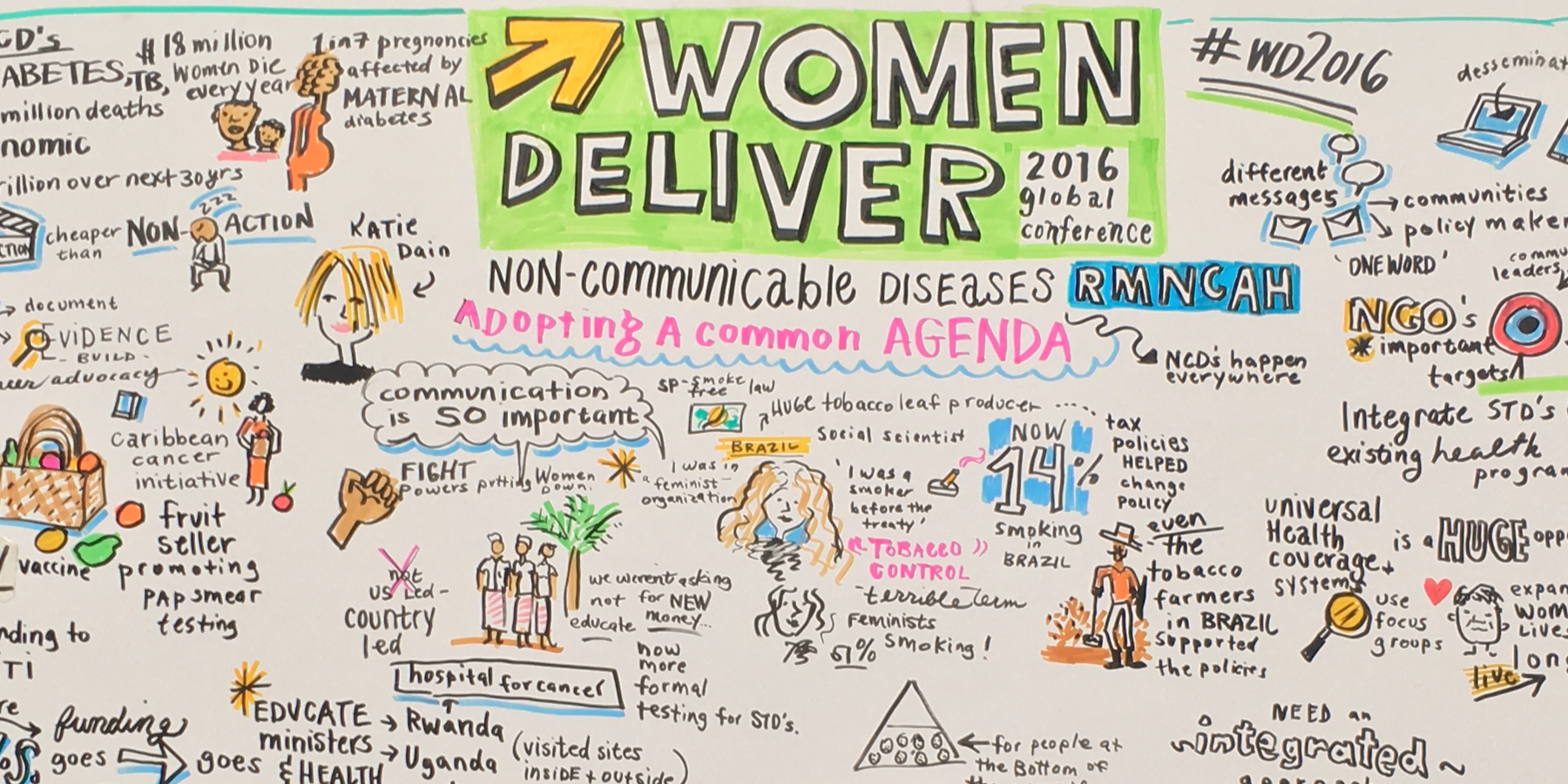 Visual notes from the joint advocacy session on Women and NCDs