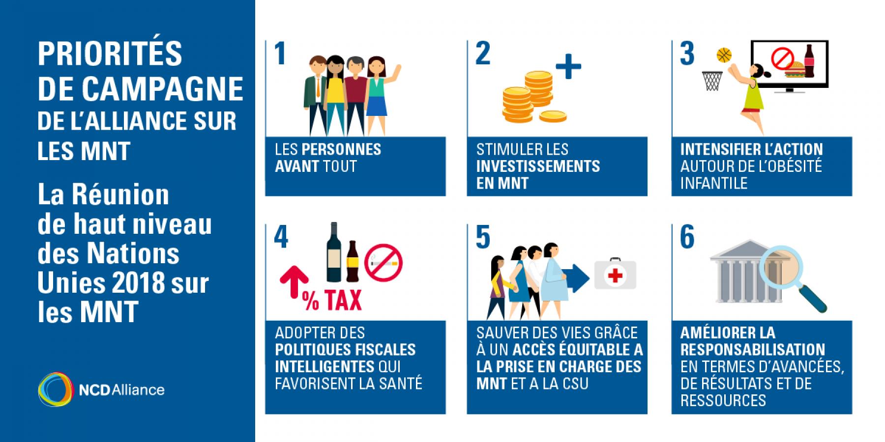 Infographique - Priorités de campagne   NCD Alliance c1fa90471885