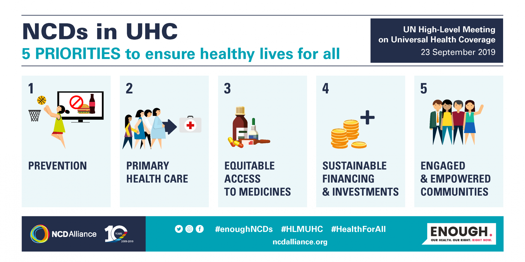 Priorities for HLM on UHC 2019