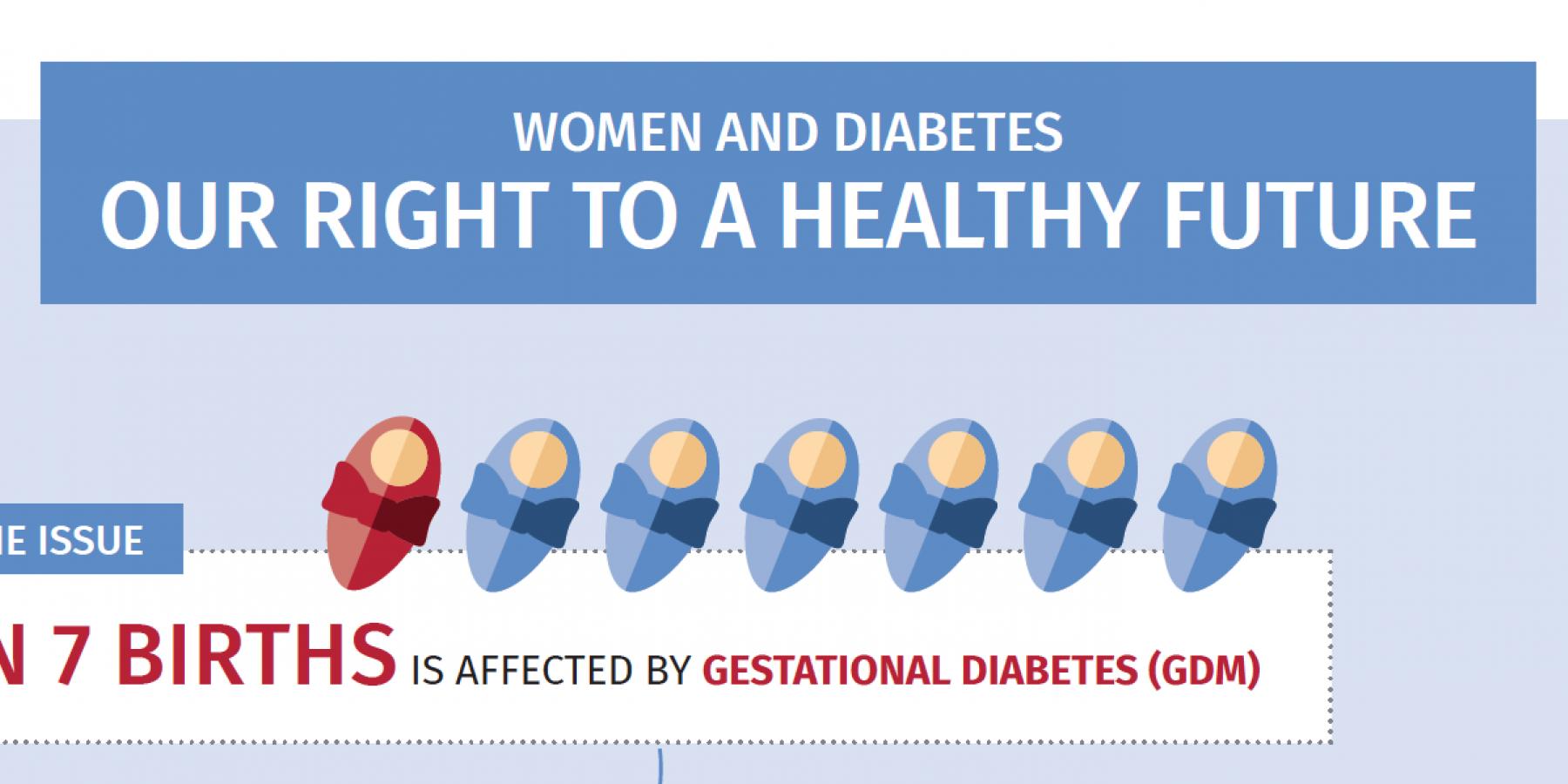 World Diabetes Day 2017 theme announced: Woman & Diabetes