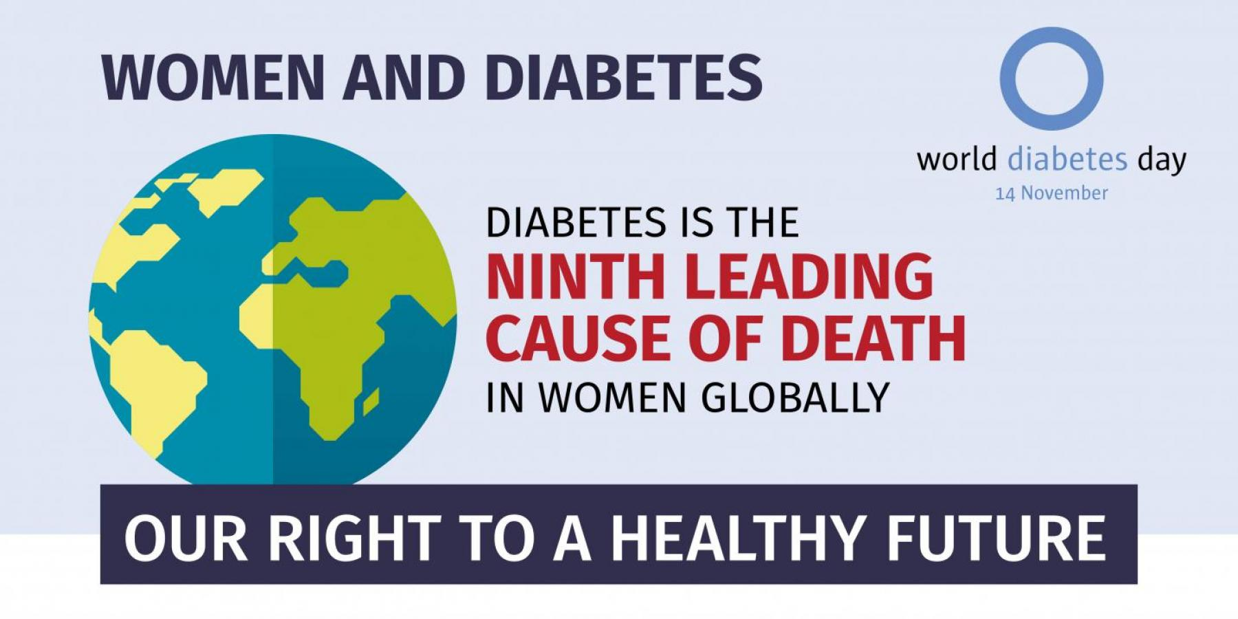 Graphic - Diabetes is 9th leading cause of death of women