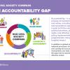 NCD Civil Society Compass - Gap cards