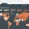 The Cancer Atlas