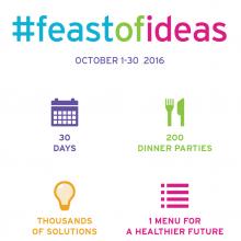 Eat.think.share.solve - #feastofideas