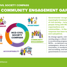 NCD Civil Society Compass - The community engagement gap