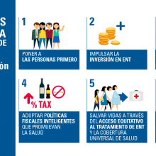 Infografía - Prioridades de campaña para la RAN de la ONU sobre ENT 2018