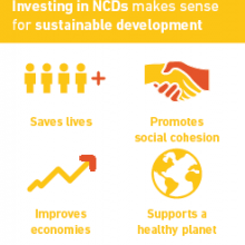 NCDs: A major challenge for sustainable development