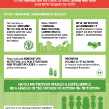 INFOGRAPHIC: End malnutrition in all its forms - A call to action to governments