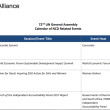 72nd Session of the UN General Assembly NCD Themed Side Events & Activities
