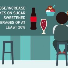 Graphic - impose taxes on sweetened beverages, Caribbean