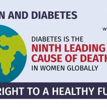 Women disproportionately affected as diabetes numbers climb