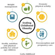 NCDA and WCRFI welcome new WHO report on ending childhood obesity