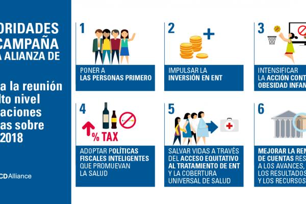 'Las personas primero' lidera las prioridades de la AENT para la Reunión de Alto Nivel de 2018