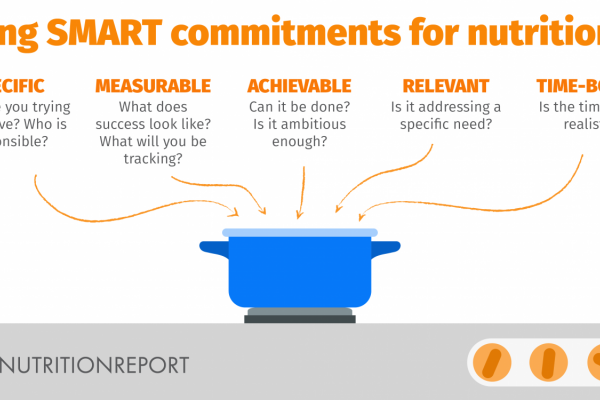How to Make SMART Commitments to Nutrition Action - new guidance
