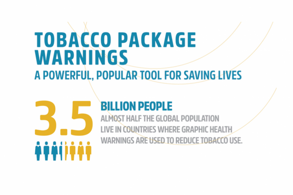 WHO report finds dramatic increase in life-saving tobacco control policies in last decade
